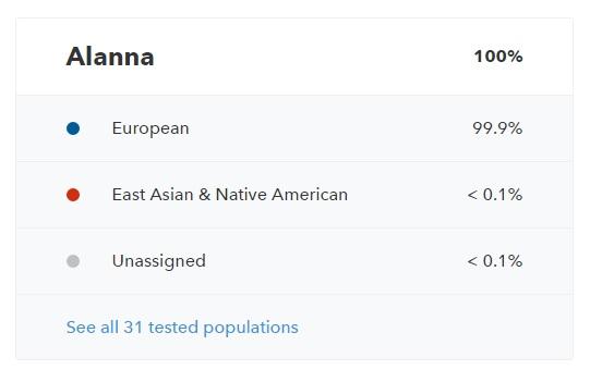 Alanna DNA breakdown